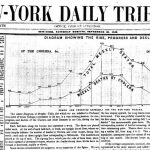 Data journalism in the time of cholera