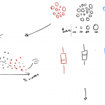 Howto: D3.js animated scrollytelling