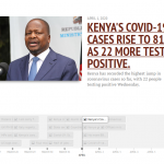 Covid in Kenya – Daily Nation tracks news over time