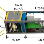Miniaturised quantum entanglement on a cubesat in space