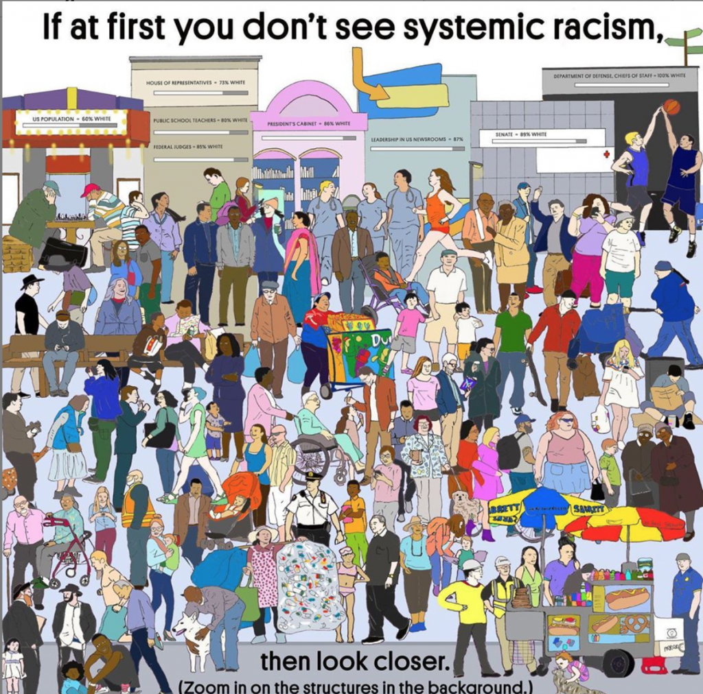 "An image of people with stats of systemic racism hidden in the background, titled ""If you don't see systemic racism then look closer"""