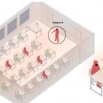 Stale air: How the Coronavirus loves company (and closed rooms)