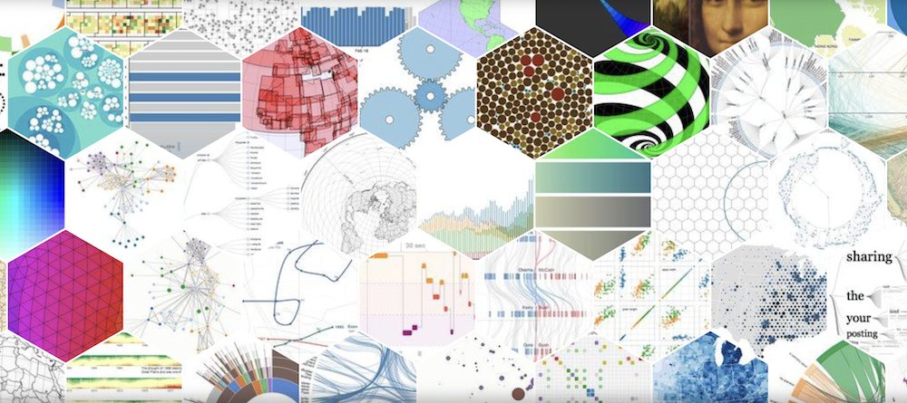 A visual collection of D3.js visualisations